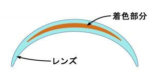 ロデオ ヴォヤージュBaliバリ(ヘーゼル)は安心・安全のキャスティングモールド製法